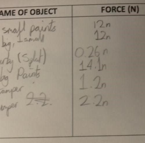 Forces 3